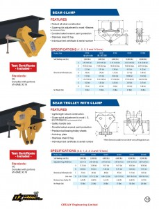 Oz Lifting Product Catalog Ceejay Engineering-page-013