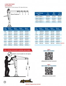 Oz Lifting Product Catalog Ceejay Engineering-page-018